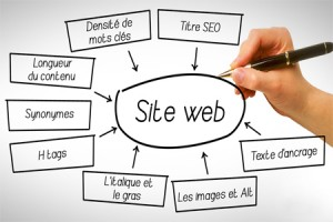 refonte-optimisation-sites-web